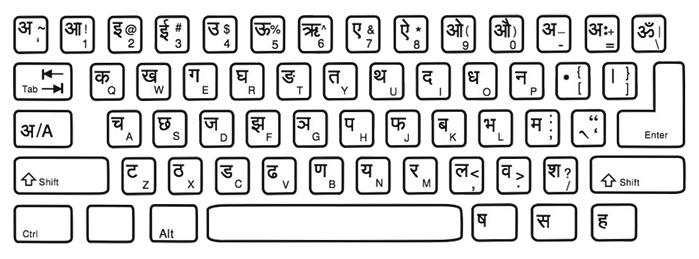 New Brahmi Hindi Keyboard Layout